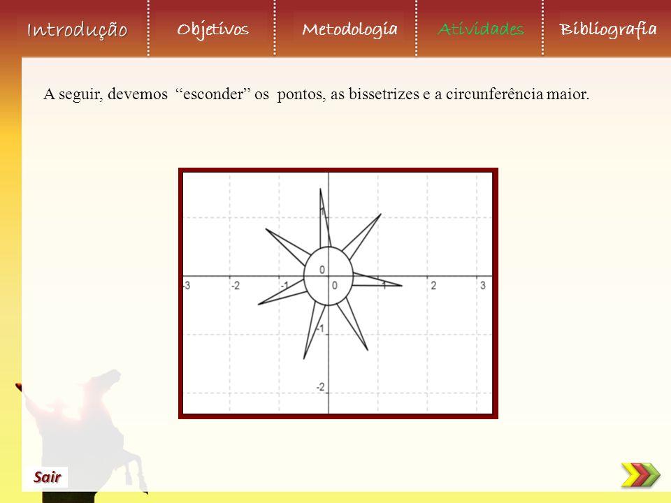 Objetivos Metodologia AtividadesBibliografia Sair Introdução A seguir, devemos esconder os pontos, as bissetrizes e a circunferência maior.
