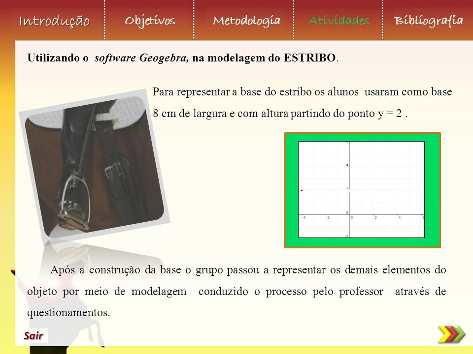 Objetivos Metodologia AtividadesBibliografia Sair Introdução Utilizando o software Geogebra, na modelagem do ESTRIBO. Após a construção da base o grup