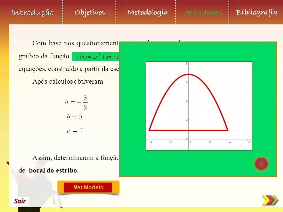 Objetivos Metodologia AtividadesBibliografia Sair Introdução Com base nos questionamentos do professor os alunos propuseram representar o gráfico da f