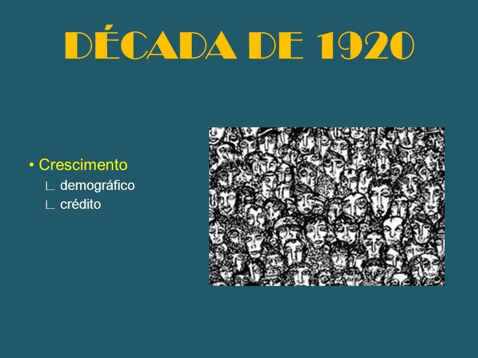 Crescimento ∟ demográfico ∟ crédito DÉCADA DE 1920