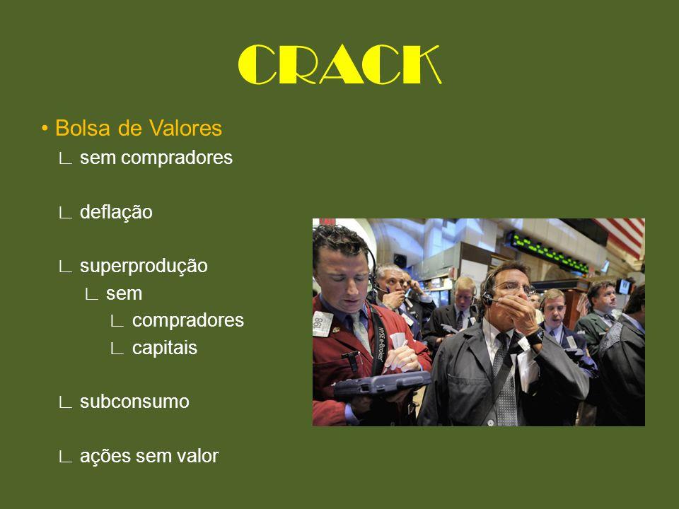 CRACK Bolsa de Valores ∟ sem compradores ∟ deflação ∟ superprodução ∟ sem ∟ compradores ∟ capitais ∟ subconsumo ∟ ações sem valor