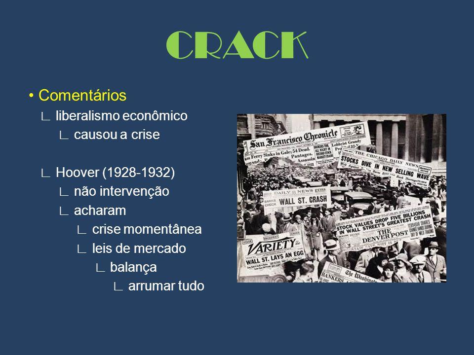 Comentários ∟ liberalismo econômico ∟ causou a crise ∟ Hoover (1928-1932) ∟ não intervenção ∟ acharam ∟ crise momentânea ∟ leis de mercado ∟ balança ∟ arrumar tudo CRACK