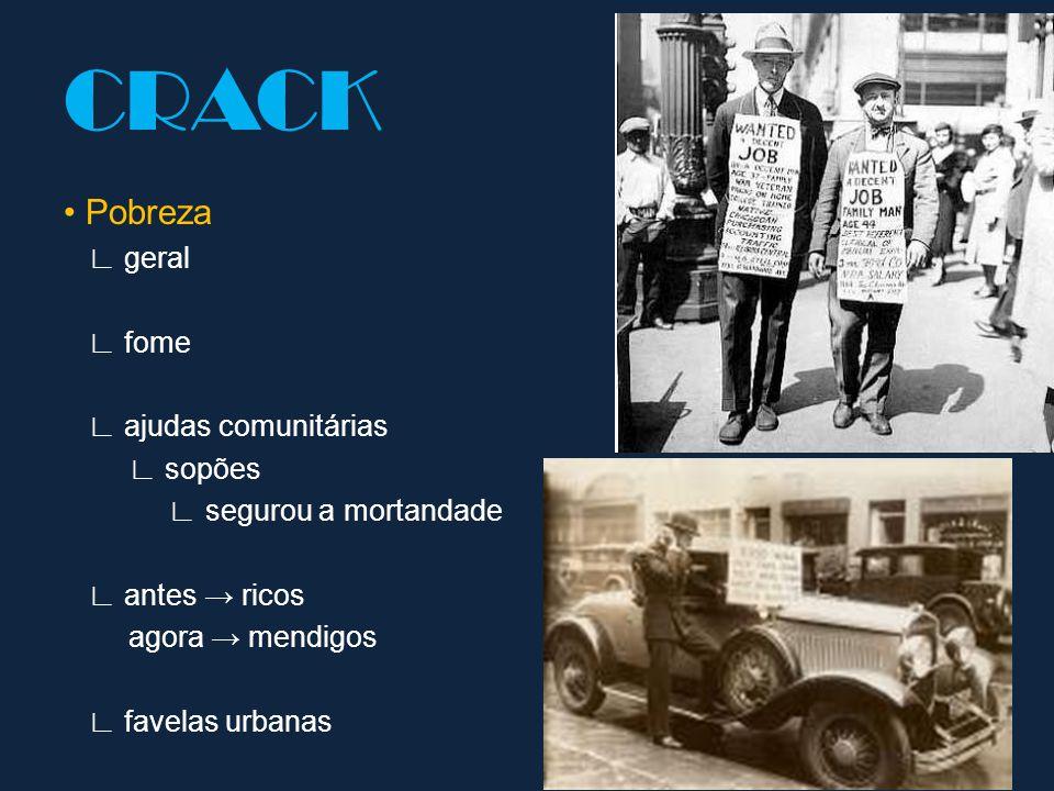 Pobreza ∟ geral ∟ fome ∟ ajudas comunitárias ∟ sopões ∟ segurou a mortandade ∟ antes → ricos agora → mendigos ∟ favelas urbanas CRACK