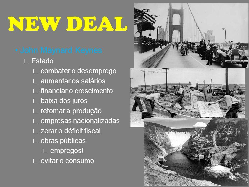 NEW DEAL John Maynard Keynes ∟ Estado ∟ combater o desemprego ∟ aumentar os salários ∟ financiar o crescimento ∟ baixa dos juros ∟ retomar a produção ∟ empresas nacionalizadas ∟ zerar o déficit fiscal ∟ obras públicas ∟ empregos.