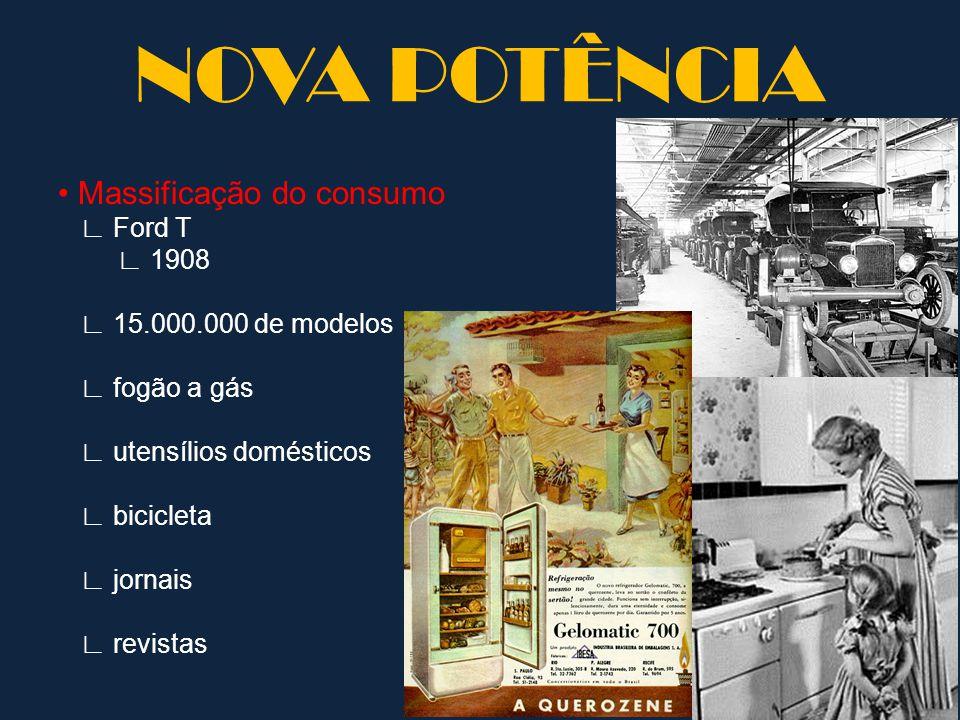 Massificação do consumo ∟ Ford T ∟ 1908 ∟ 15.000.000 de modelos ∟ fogão a gás ∟ utensílios domésticos ∟ bicicleta ∟ jornais ∟ revistas NOVA POTÊNCIA