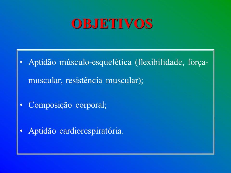 OBJETIVOS Aptidão músculo-esquelética (flexibilidade, força- muscular, resistência muscular); Composição corporal; Aptidão cardiorespiratória.