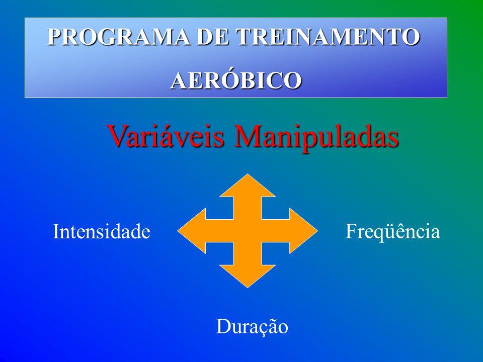 Variáveis Manipuladas Intensidade Duração Freqüência PROGRAMA DE TREINAMENTO AERÓBICO
