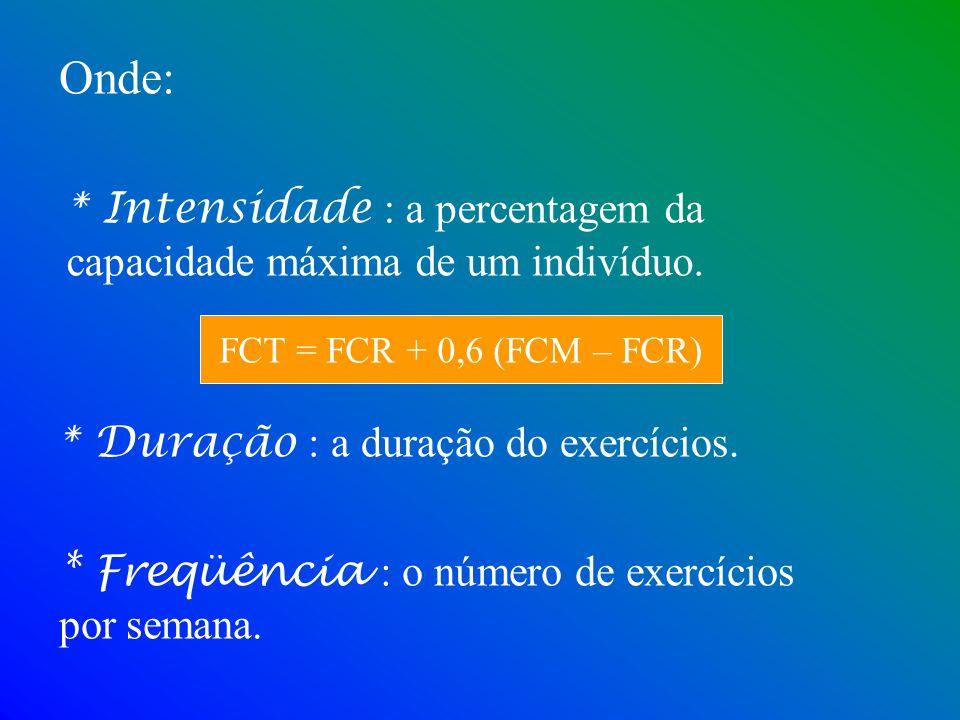 Onde: * Intensidade : a percentagem da capacidade máxima de um indivíduo. * Duração : a duração do exercícios. * Freqüência : o número de exercícios p