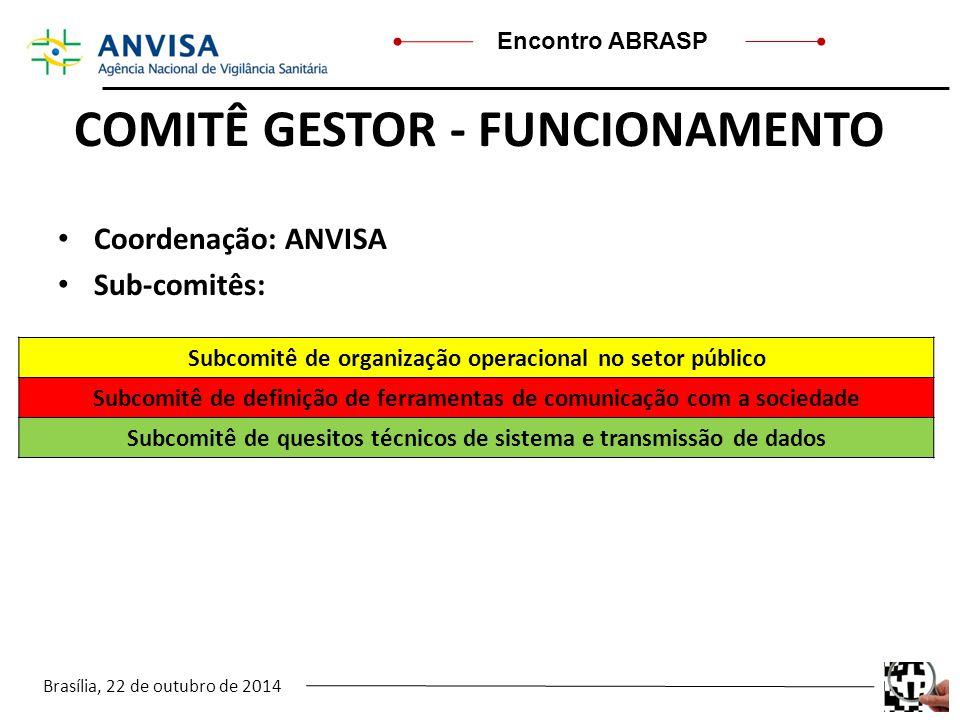 Brasília, 22 de outubro de 2014 Encontro ABRASP COMITÊ GESTOR - FUNCIONAMENTO Coordenação: ANVISA Sub-comitês: Subcomitê de organização operacional no