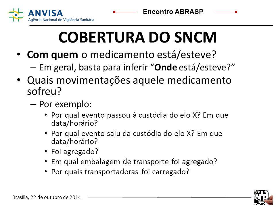 """Brasília, 22 de outubro de 2014 Encontro ABRASP COBERTURA DO SNCM Com quem o medicamento está/esteve? – Em geral, basta para inferir """"Onde está/esteve"""