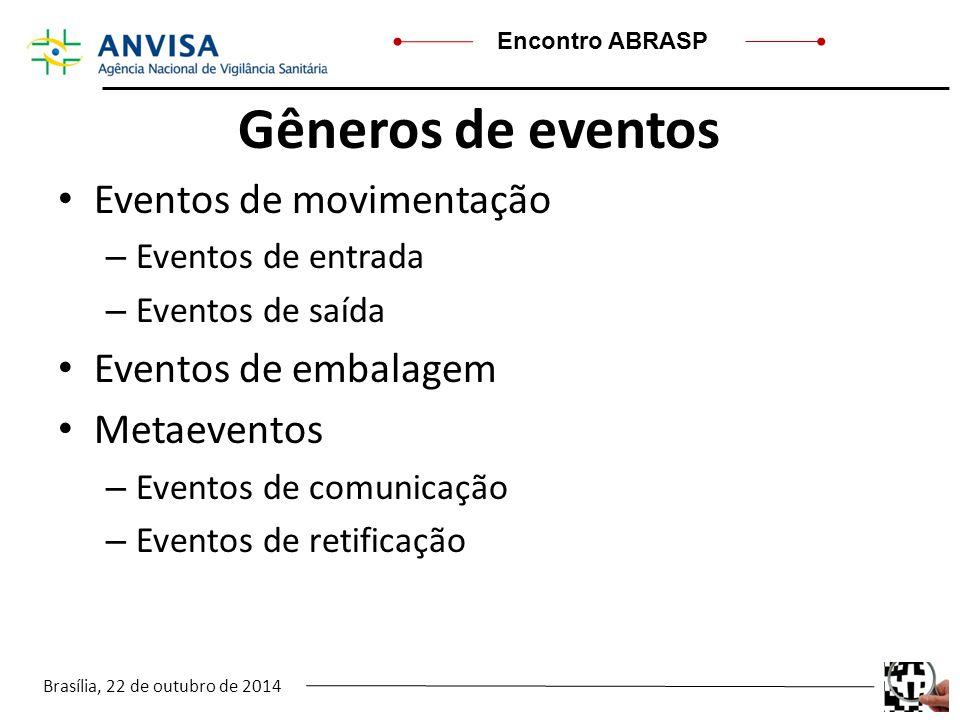 Brasília, 22 de outubro de 2014 Encontro ABRASP Gêneros de eventos Eventos de movimentação – Eventos de entrada – Eventos de saída Eventos de embalage