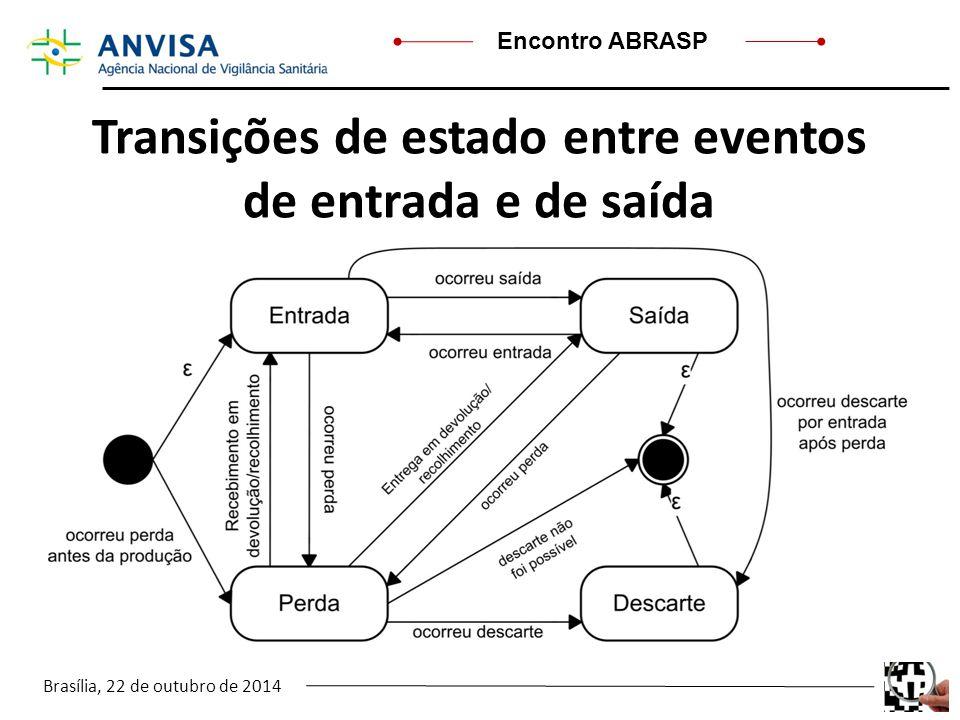 Brasília, 22 de outubro de 2014 Encontro ABRASP Transições de estado entre eventos de entrada e de saída
