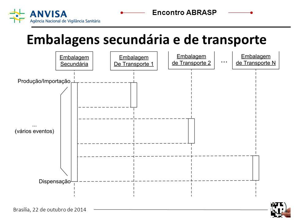 Brasília, 22 de outubro de 2014 Encontro ABRASP Embalagens secundária e de transporte