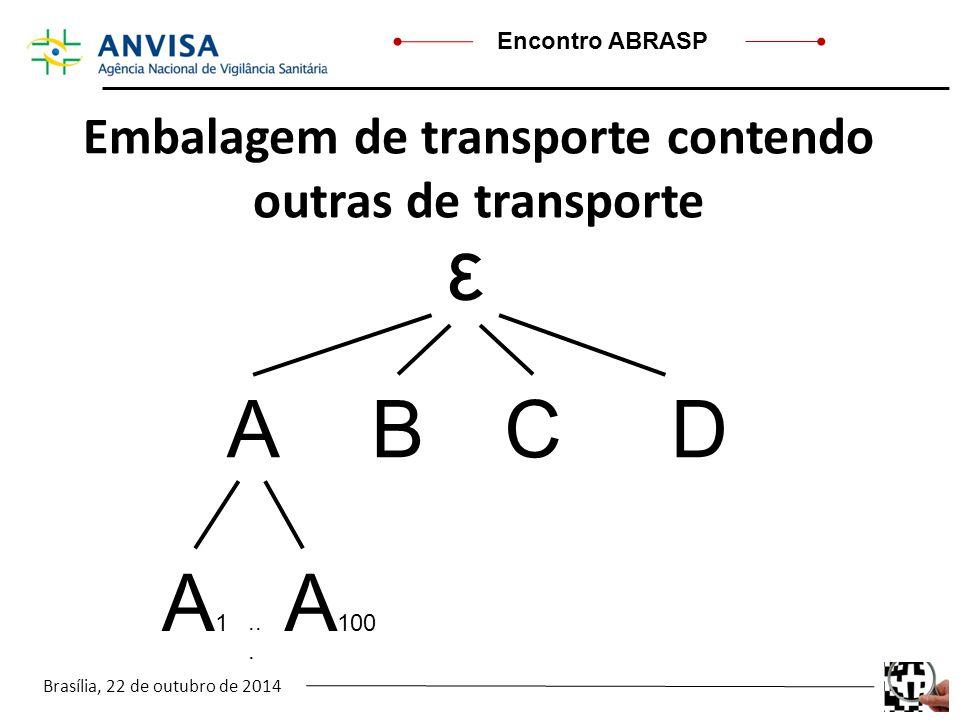 Brasília, 22 de outubro de 2014 Encontro ABRASP Embalagem de transporte contendo outras de transporte ε BAD A1A1 A 100 C...