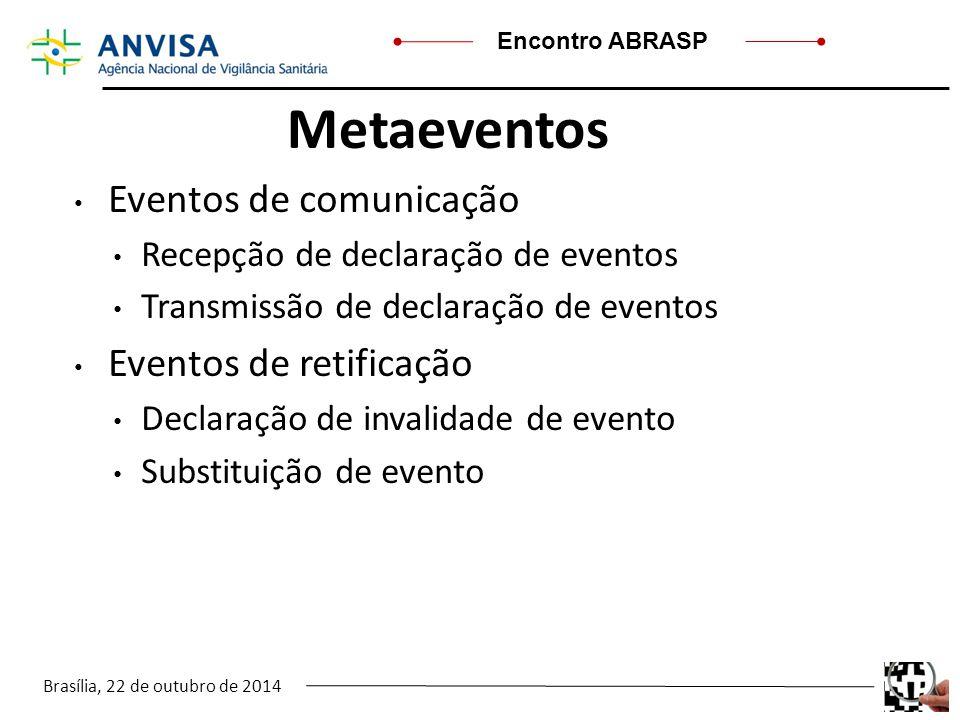 Brasília, 22 de outubro de 2014 Encontro ABRASP Metaeventos Eventos de comunicação Recepção de declaração de eventos Transmissão de declaração de even
