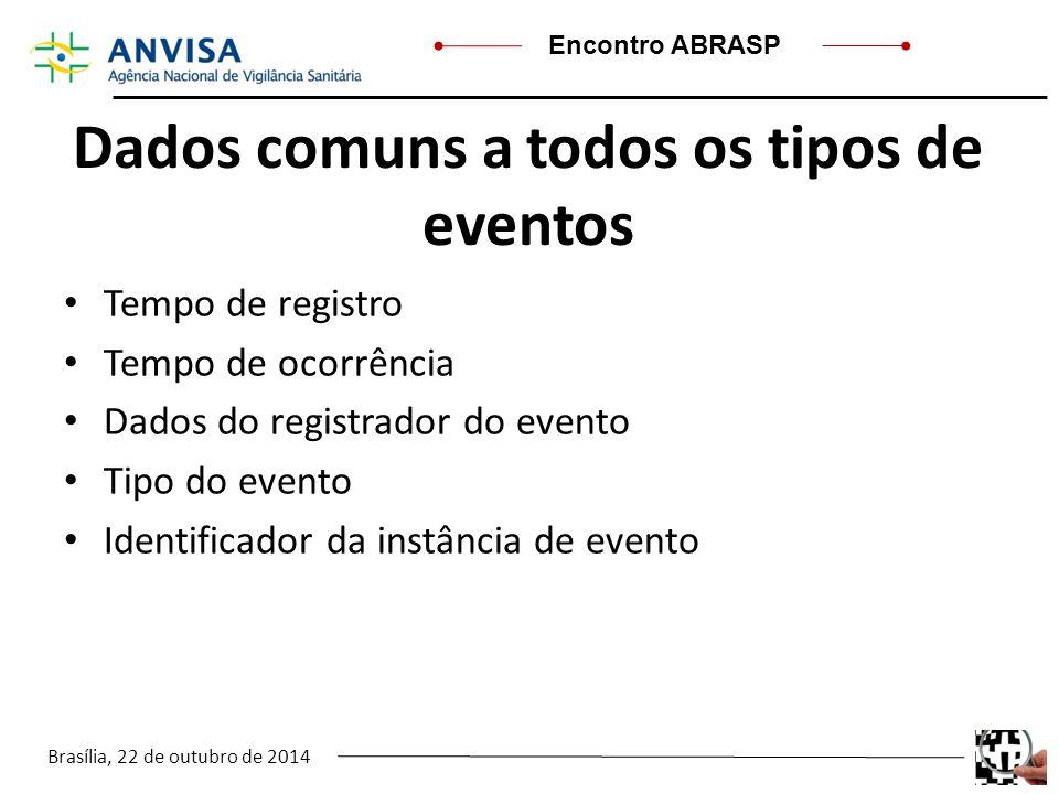 Brasília, 22 de outubro de 2014 Encontro ABRASP Dados comuns a todos os tipos de eventos Tempo de registro Tempo de ocorrência Dados do registrador do