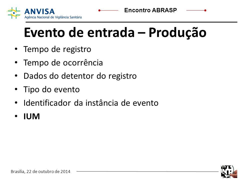 Brasília, 22 de outubro de 2014 Encontro ABRASP Evento de entrada – Produção Tempo de registro Tempo de ocorrência Dados do detentor do registro Tipo