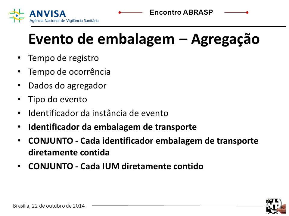 Brasília, 22 de outubro de 2014 Encontro ABRASP Evento de embalagem – Agregação Tempo de registro Tempo de ocorrência Dados do agregador Tipo do event
