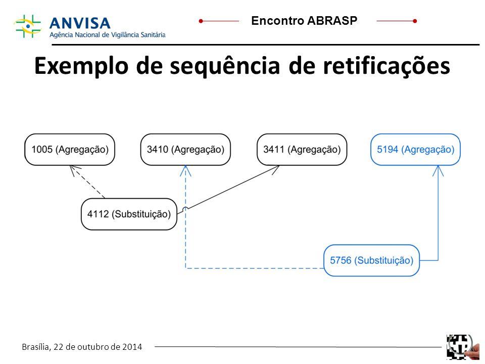 Brasília, 22 de outubro de 2014 Encontro ABRASP Exemplo de sequência de retificações