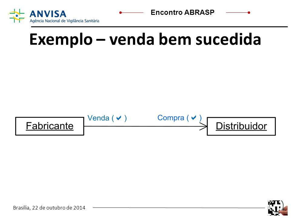 Brasília, 22 de outubro de 2014 Encontro ABRASP Exemplo – venda bem sucedida
