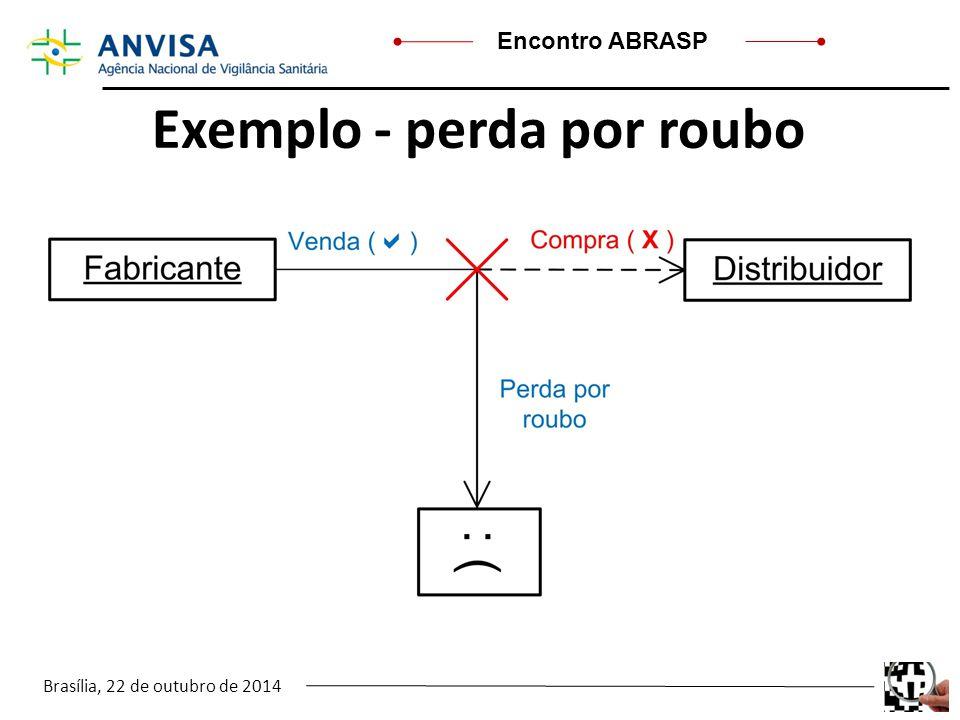 Brasília, 22 de outubro de 2014 Encontro ABRASP Exemplo - perda por roubo