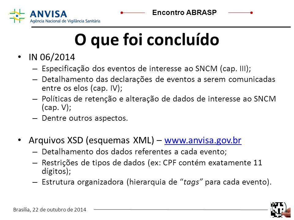 Brasília, 22 de outubro de 2014 Encontro ABRASP O que foi concluído IN 06/2014 – Especificação dos eventos de interesse ao SNCM (cap. III); – Detalham