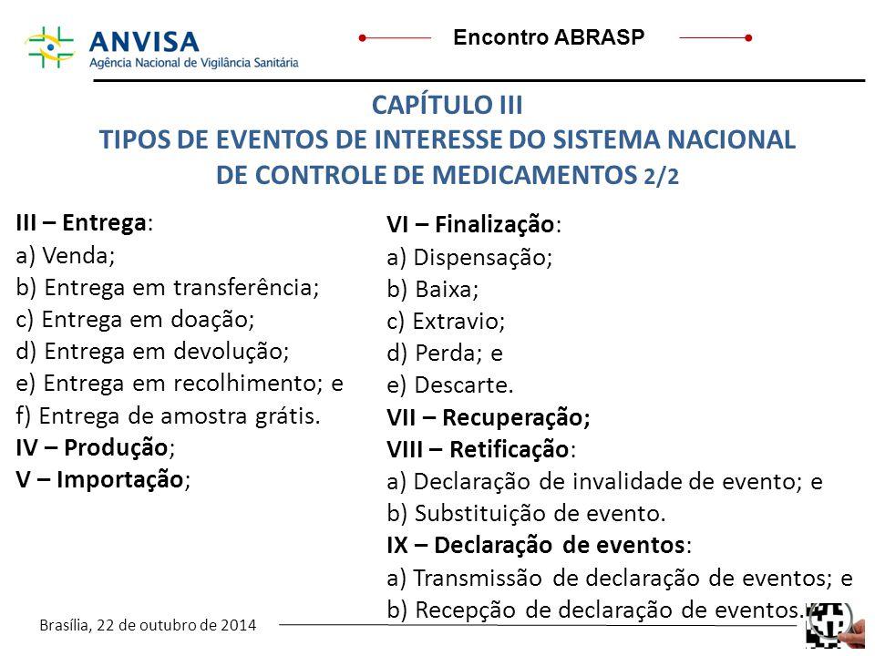 Brasília, 22 de outubro de 2014 Encontro ABRASP CAPÍTULO III TIPOS DE EVENTOS DE INTERESSE DO SISTEMA NACIONAL DE CONTROLE DE MEDICAMENTOS 2/2 III – E