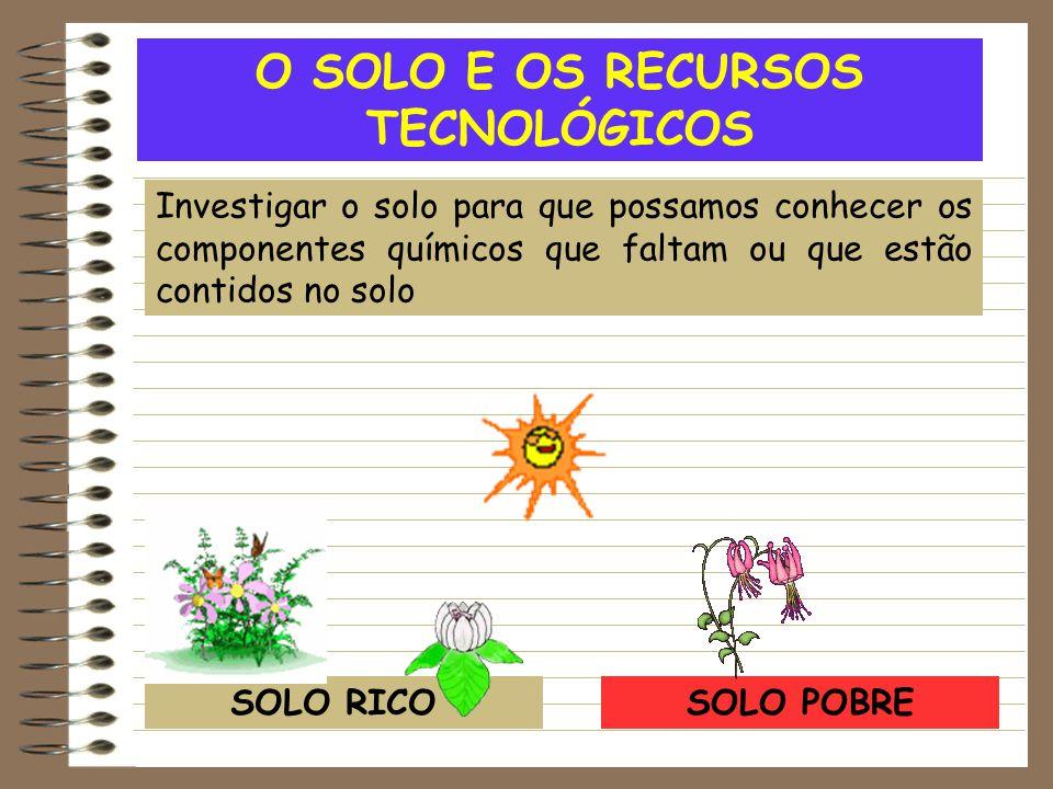 O SOLO E OS RECURSOS TECNOLÓGICOS Investigar o solo para que possamos conhecer os componentes químicos que faltam ou que estão contidos no solo SOLO POBRESOLO RICO
