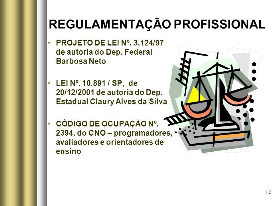 12 REGULAMENTAÇÃO PROFISSIONAL PROJETO DE LEI Nº. 3.124/97 de autoria do Dep. Federal Barbosa Neto LEI Nº. 10.891 / SP, de 20/12/2001 de autoria do De