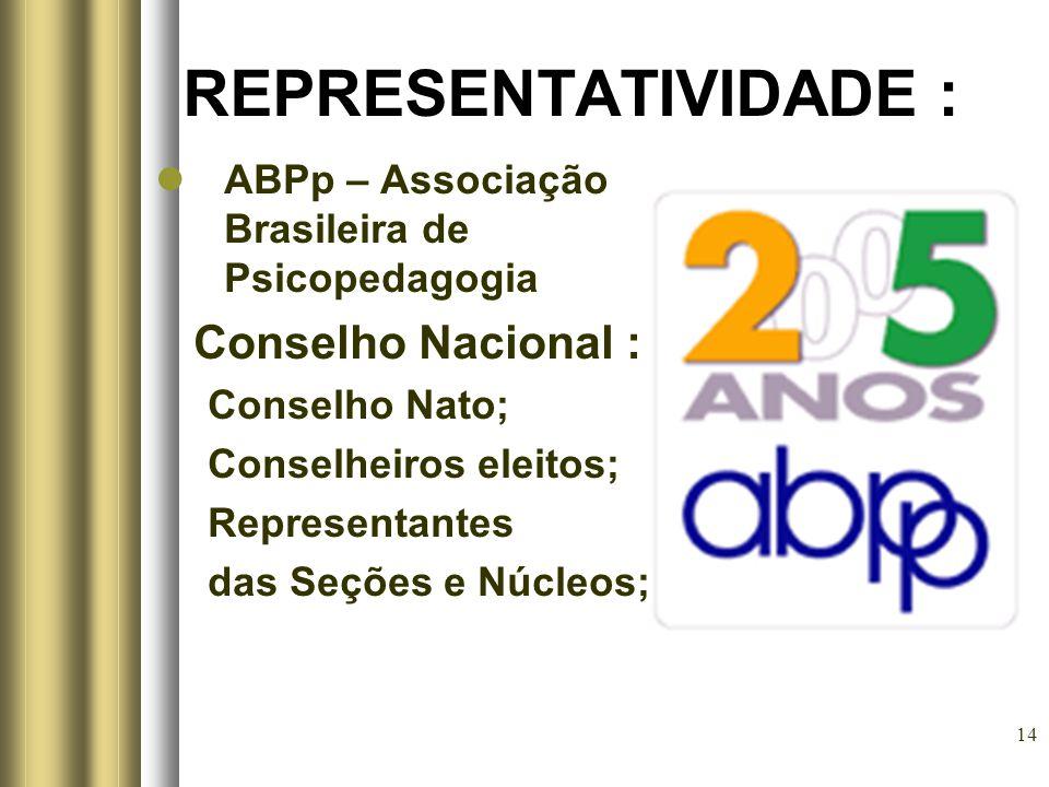 14 REPRESENTATIVIDADE : ABPp – Associação Brasileira de Psicopedagogia Conselho Nacional : Conselho Nato; Conselheiros eleitos; Representantes das Seç