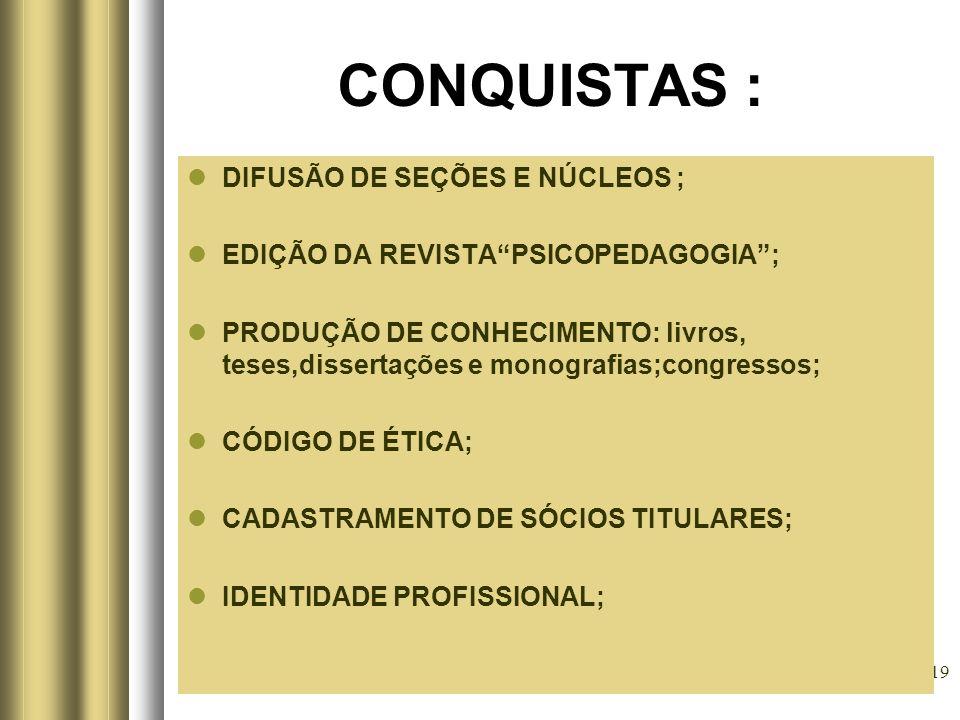 """19 CONQUISTAS : DIFUSÃO DE SEÇÕES E NÚCLEOS ; EDIÇÃO DA REVISTA""""PSICOPEDAGOGIA""""; PRODUÇÃO DE CONHECIMENTO: livros, teses,dissertações e monografias;co"""