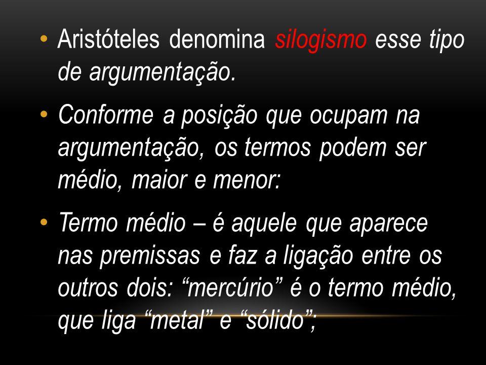 Aristóteles denomina silogismo esse tipo de argumentação. Conforme a posição que ocupam na argumentação, os termos podem ser médio, maior e menor: Ter