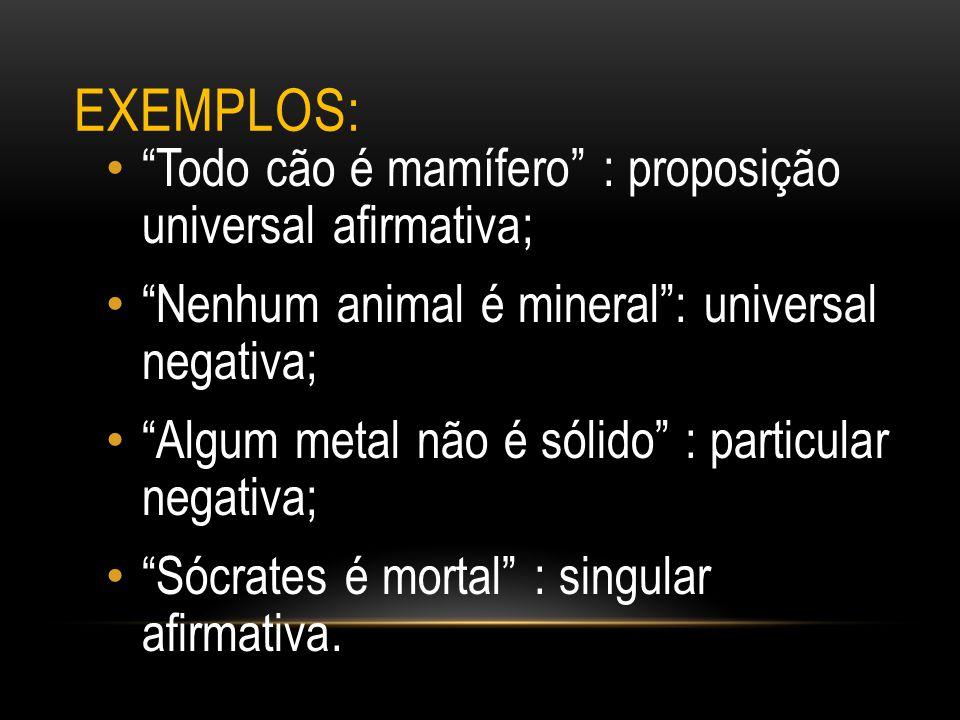 """EXEMPLOS: """"Todo cão é mamífero"""" : proposição universal afirmativa; """"Nenhum animal é mineral"""": universal negativa; """"Algum metal não é sólido"""" : particu"""