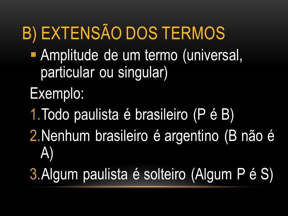 B) EXTENSÃO DOS TERMOS  Amplitude de um termo (universal, particular ou singular) Exemplo: 1.Todo paulista é brasileiro (P é B) 2.Nenhum brasileiro é