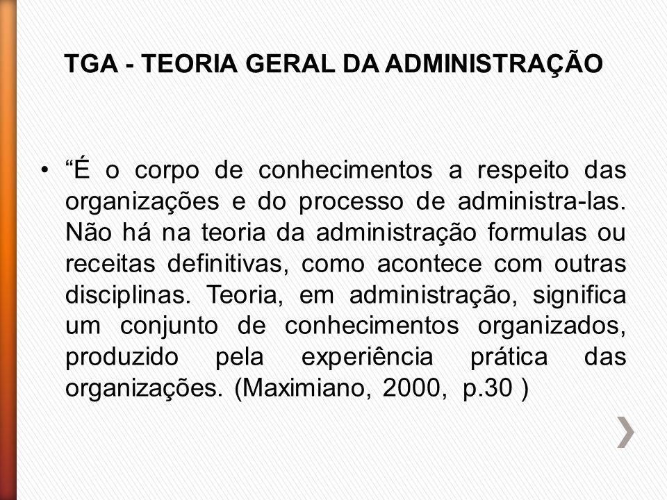 TGA - TEORIA GERAL DA ADMINISTRAÇÃO É o corpo de conhecimentos a respeito das organizações e do processo de administra-las.