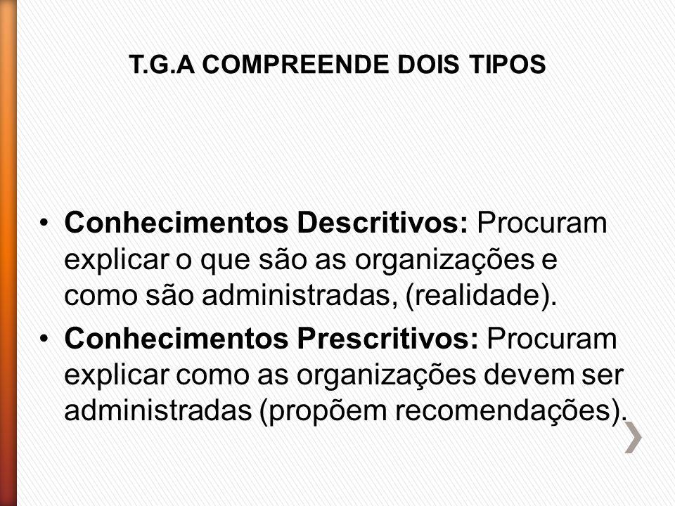 T.G.A COMPREENDE DOIS TIPOS Conhecimentos Descritivos: Procuram explicar o que são as organizações e como são administradas, (realidade).