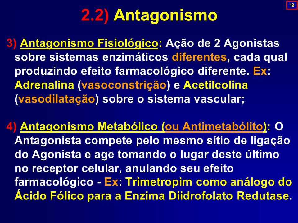 3) Antagonismo Fisiológico: Ação de 2 Agonistas sobre sistemas enzimáticos diferentes, cada qual produzindo efeito farmacológico diferente. Ex: Adrena