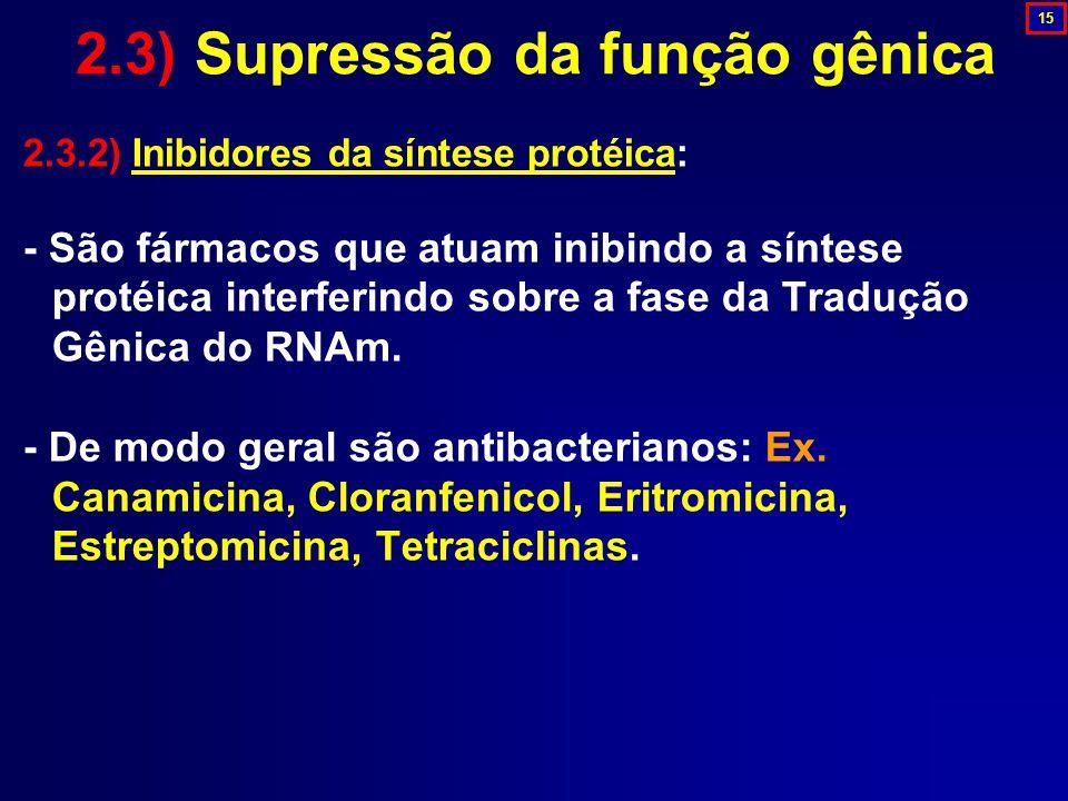 2.3.2) Inibidores da síntese protéica: - São fármacos que atuam inibindo a síntese protéica interferindo sobre a fase da Tradução Gênica do RNAm. - De