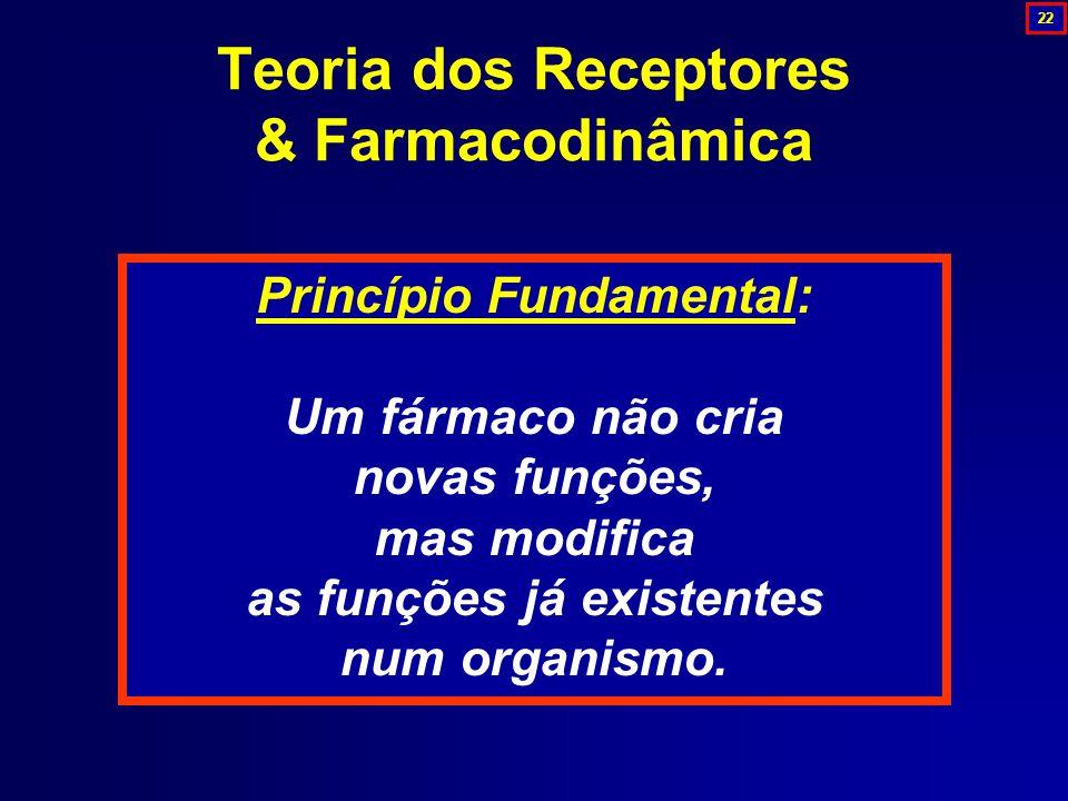 Teoria dos Receptores & Farmacodinâmica Princípio Fundamental: Um fármaco não cria novas funções, mas modifica as funções já existentes num organismo.