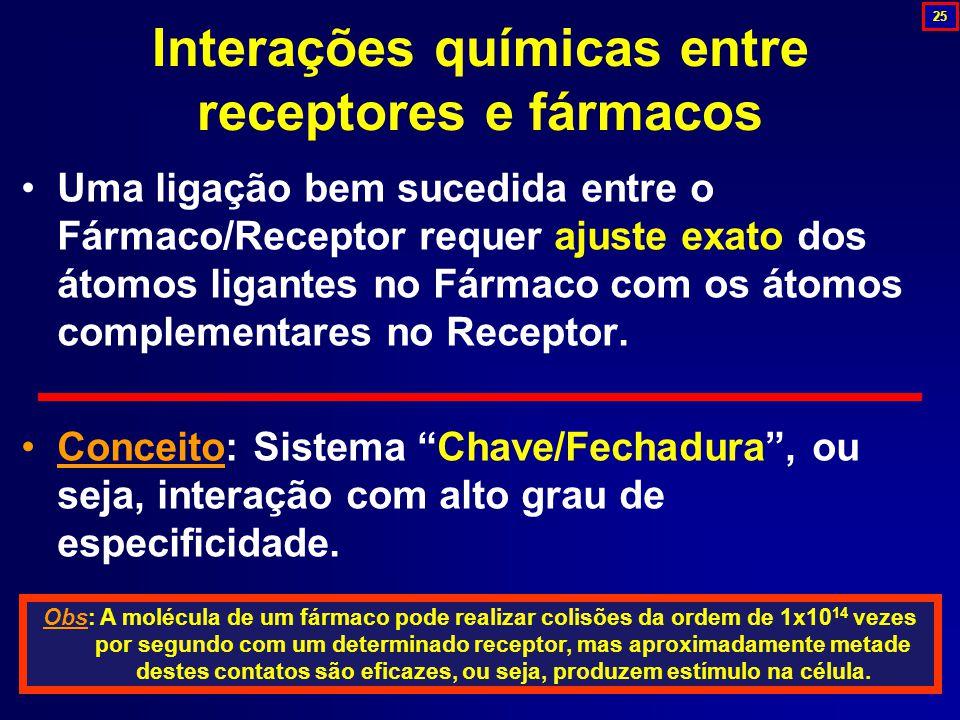 Interações químicas entre receptores e fármacos Uma ligação bem sucedida entre o Fármaco/Receptor requer ajuste exato dos átomos ligantes no Fármaco c