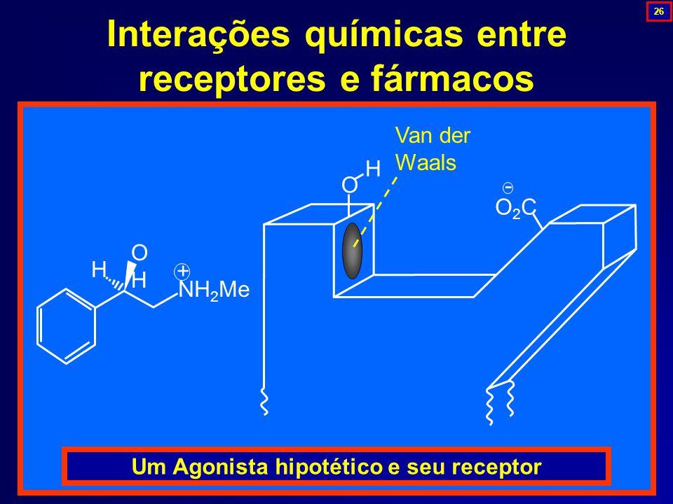 O H O2CO2C - Van der Waals NH 2 Me H OHOH + Um Agonista hipotético e seu receptor Interações químicas entre receptores e fármacos 26