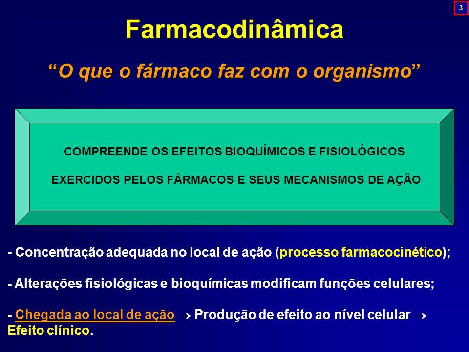 """""""O que o fármaco faz com oorganismo"""" """"O que o fármaco faz com o organismo"""" Farmacodinâmica - Concentração adequada no local de ação (processo farmacoc"""
