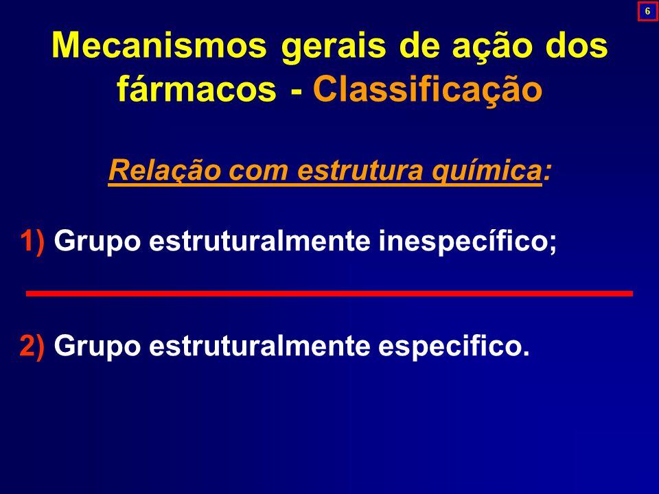Mecanismos gerais de ação dos fármacos - Classificação Relação com estrutura química: 1) Grupo estruturalmente inespecífico; 2) Grupo estruturalmente