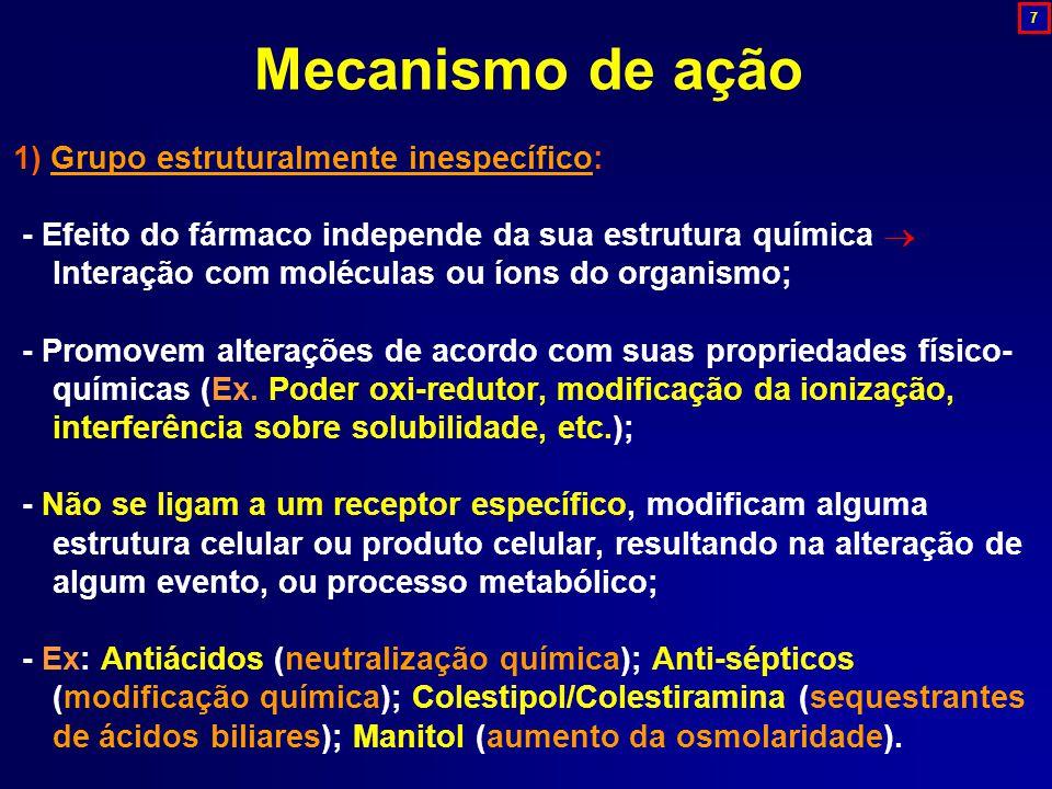 1) Grupo estruturalmente inespecífico: - Efeito do fármaco independe da sua estrutura química  Interação com moléculas ou íons do organismo; - Promov