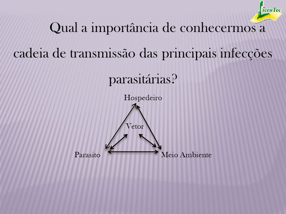 Qual a importância de conhecermos a cadeia de transmissão das principais infecções parasitárias? Hospedeiro Vetor Parasito Meio Ambiente
