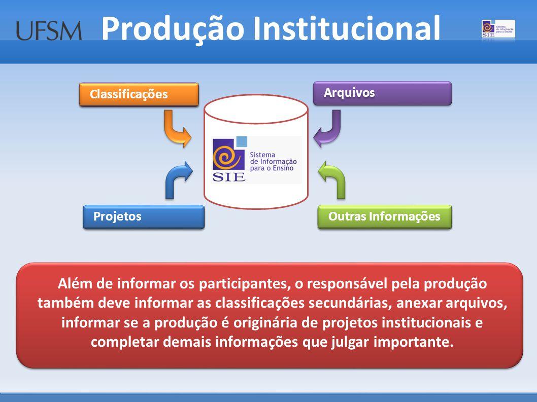 Produção Institucional Chefe de Departamento Professor  Após o ajuste das informações é obrigatório a homologação das produções.
