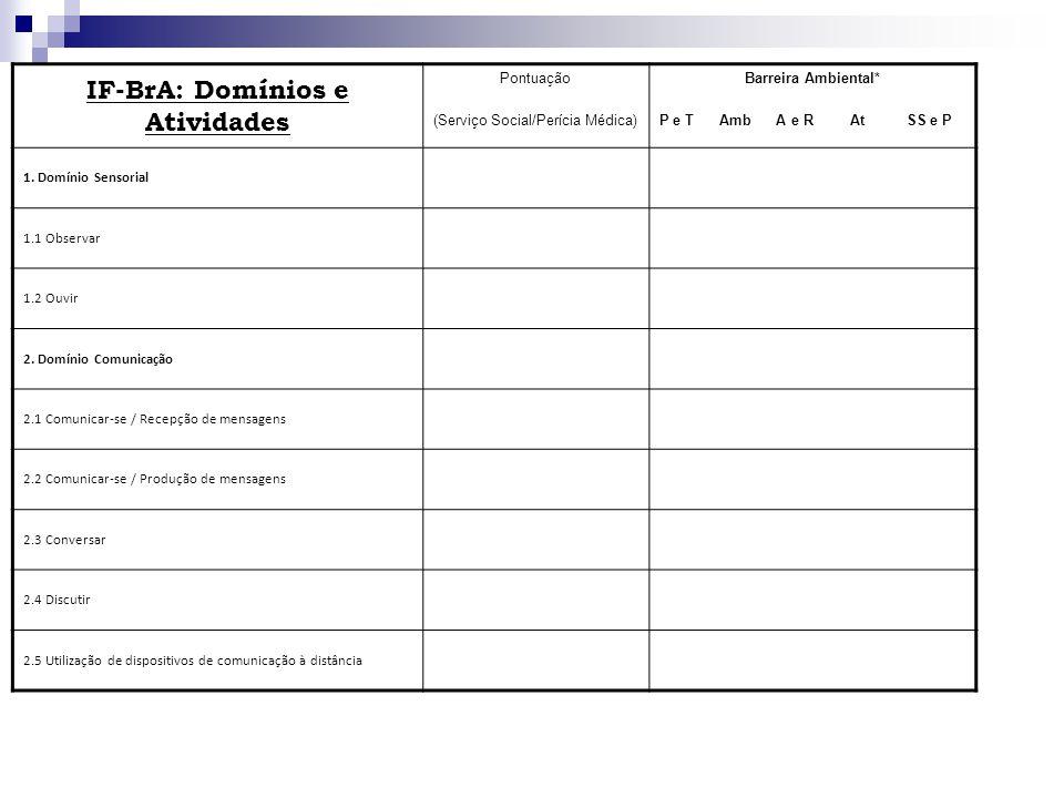 IF-BrA: Domínios e Atividades Pontuação (Serviço Social/Perícia Médica) Barreira Ambiental* P e T Amb A e R At SS e P 1. Domínio Sensorial 1.1 Observa