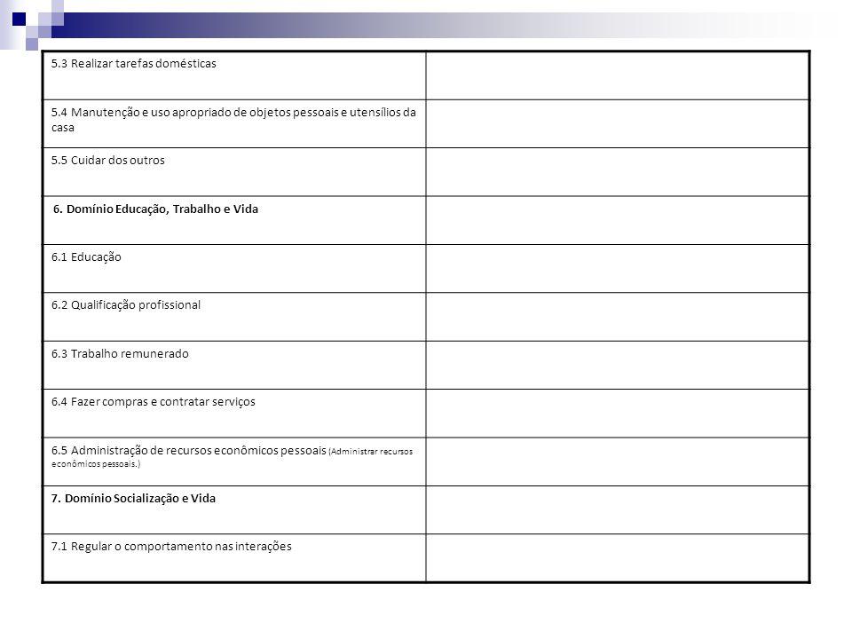 5.3 Realizar tarefas domésticas 5.4 Manutenção e uso apropriado de objetos pessoais e utensílios da casa 5.5 Cuidar dos outros 6. Domínio Educação, Tr
