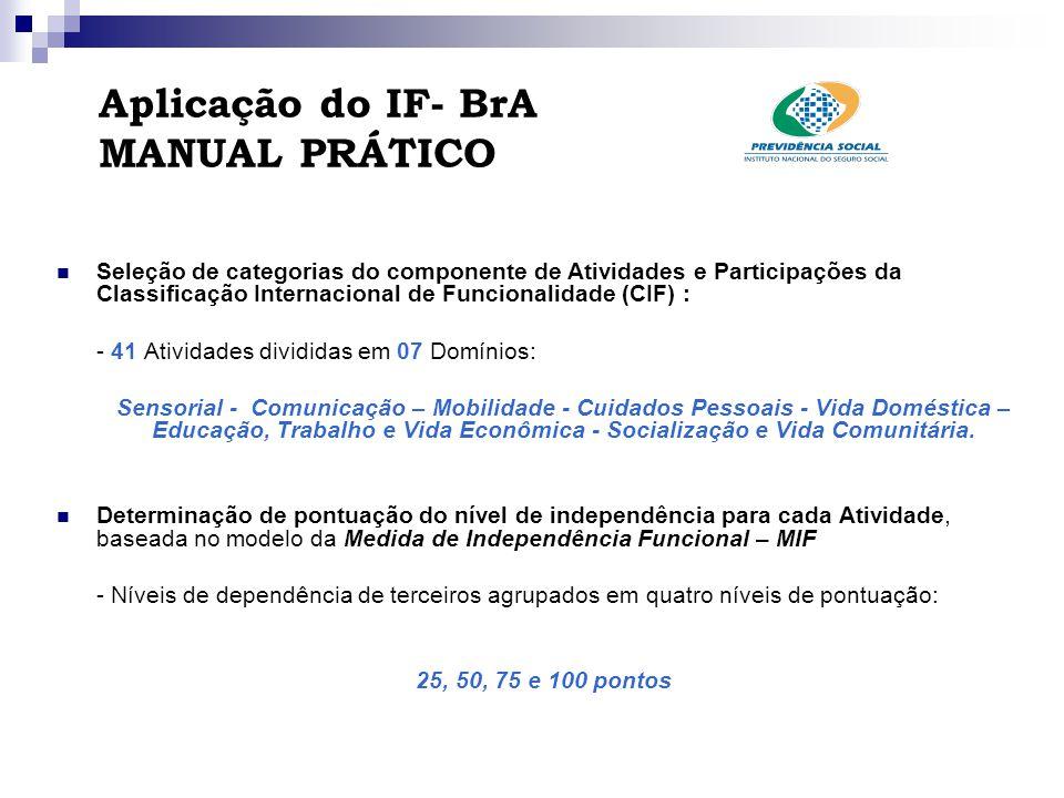 Quadro 1: Escala de Pontuação do IF-BrA Escala de Pontuação para o IF-BrA (de acordo com os níveis de independência): 25: Não realiza a atividade ou é totalmente dependente de terceiros para realizá-la.