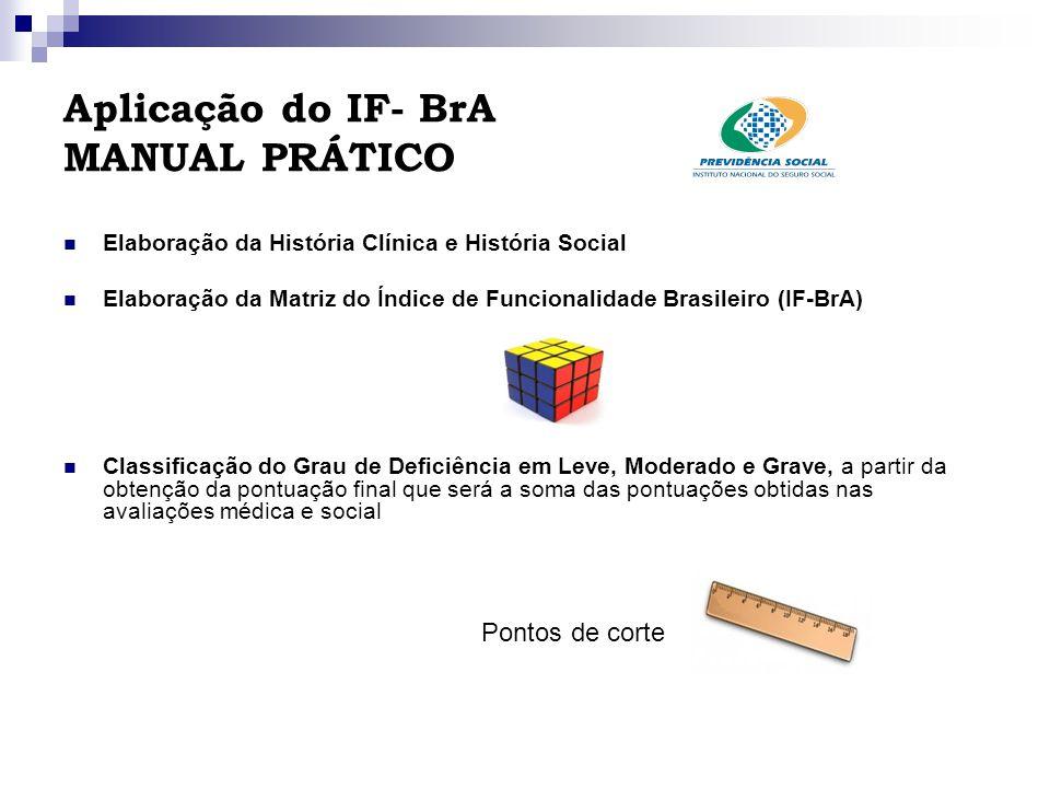 Aplicação do IF- BrA MANUAL PRÁTICO Elaboração da História Clínica e História Social Elaboração da Matriz do Índice de Funcionalidade Brasileiro (IF-B